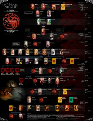 House Targaryen - A Wiki of Ice and Fire